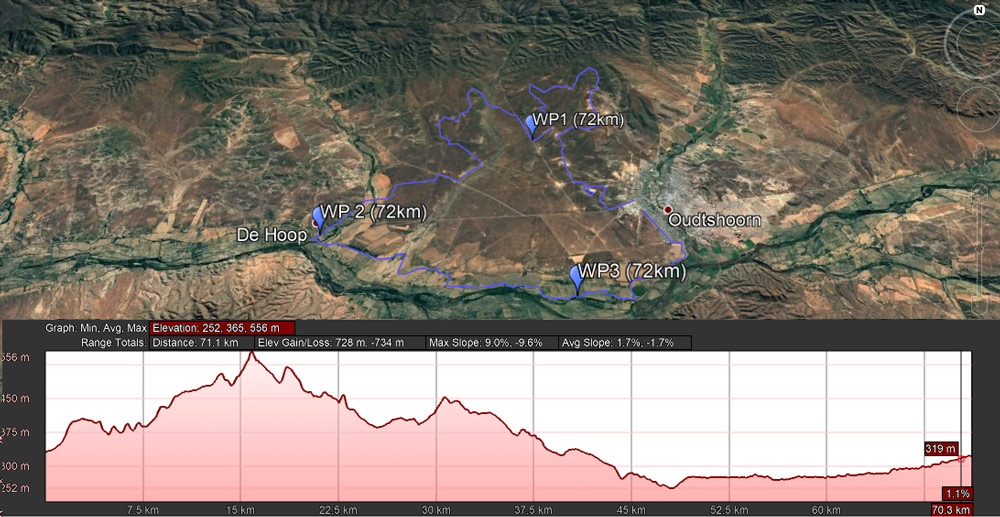 Oudtshoorn Mountain Bike Event - Leopard Crawl MTB & Trail Run